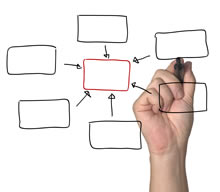 Workflow modeling with uml diagrams ceg t the construction of workflow models is an essential technique used by the business analyst ccuart Choice Image