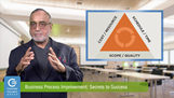 Business Process Improvement: Secrets to Success, Artie Mahal, CEG